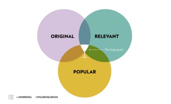 Las noticias basadas en la curiosidad de la gente acostumbran a ser originales, relevantes y populares. FUENTE: JENIFFER BRANDEL.